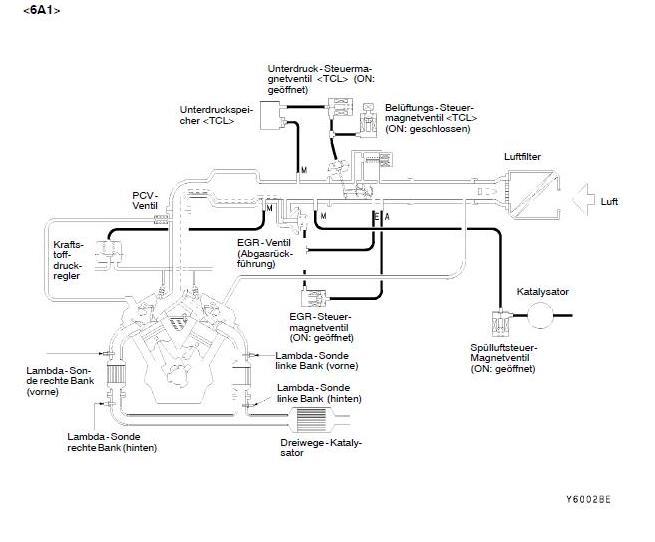 Motor] Probleme mit Leerlauf nach den Starten - EA0 - Mitsubishi Fan ...
